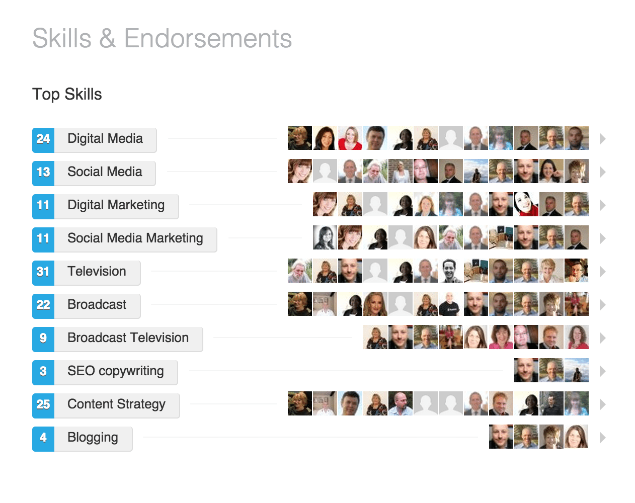 Learn to (almost) love LinkedIn Endorsements